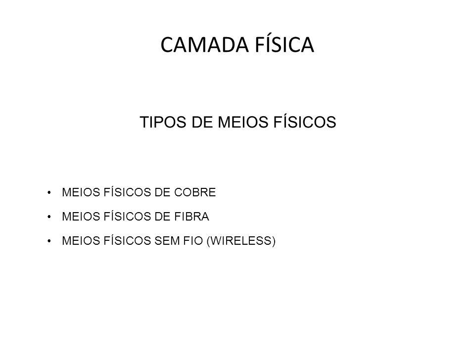 CAMADA FÍSICA TIPOS DE MEIOS FÍSICOS MEIOS FÍSICOS DE COBRE