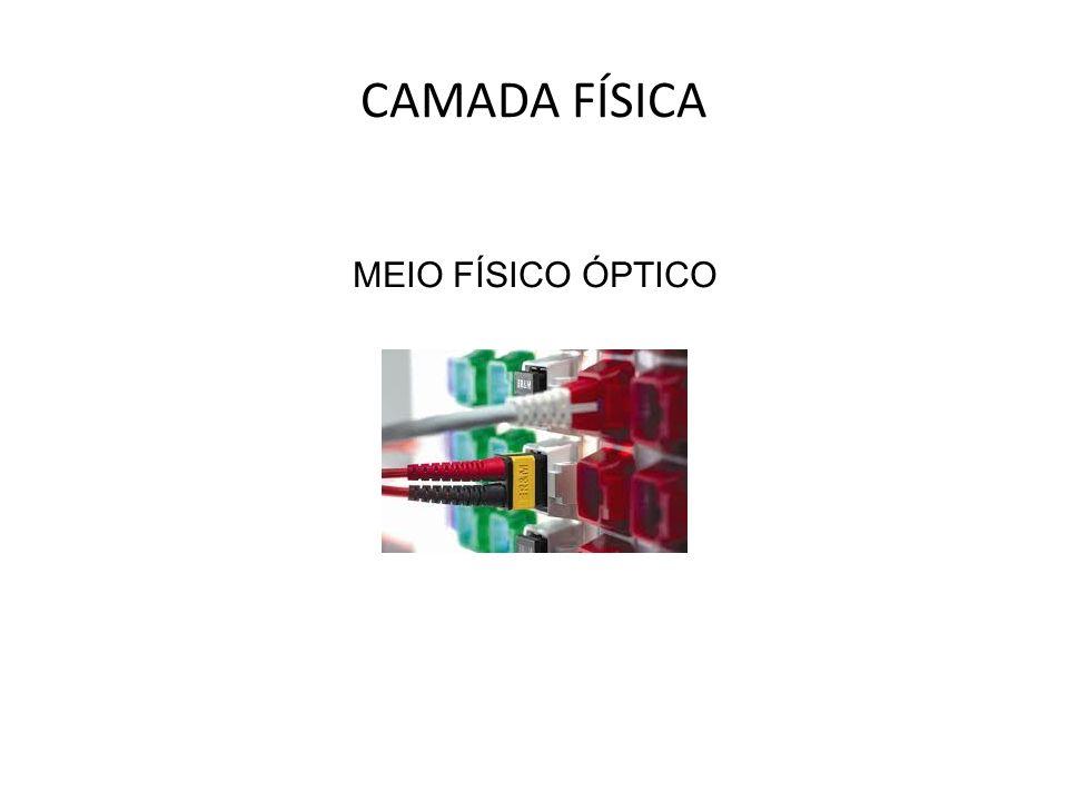 CAMADA FÍSICA MEIO FÍSICO ÓPTICO