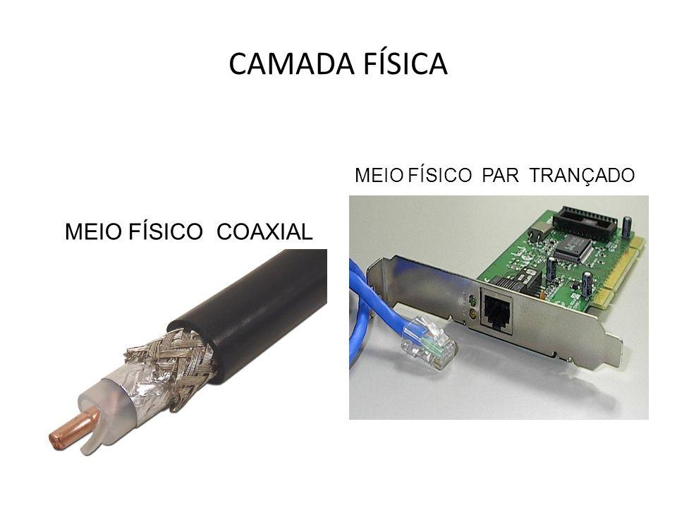CAMADA FÍSICA MEIO FÍSICO PAR TRANÇADO MEIO FÍSICO COAXIAL
