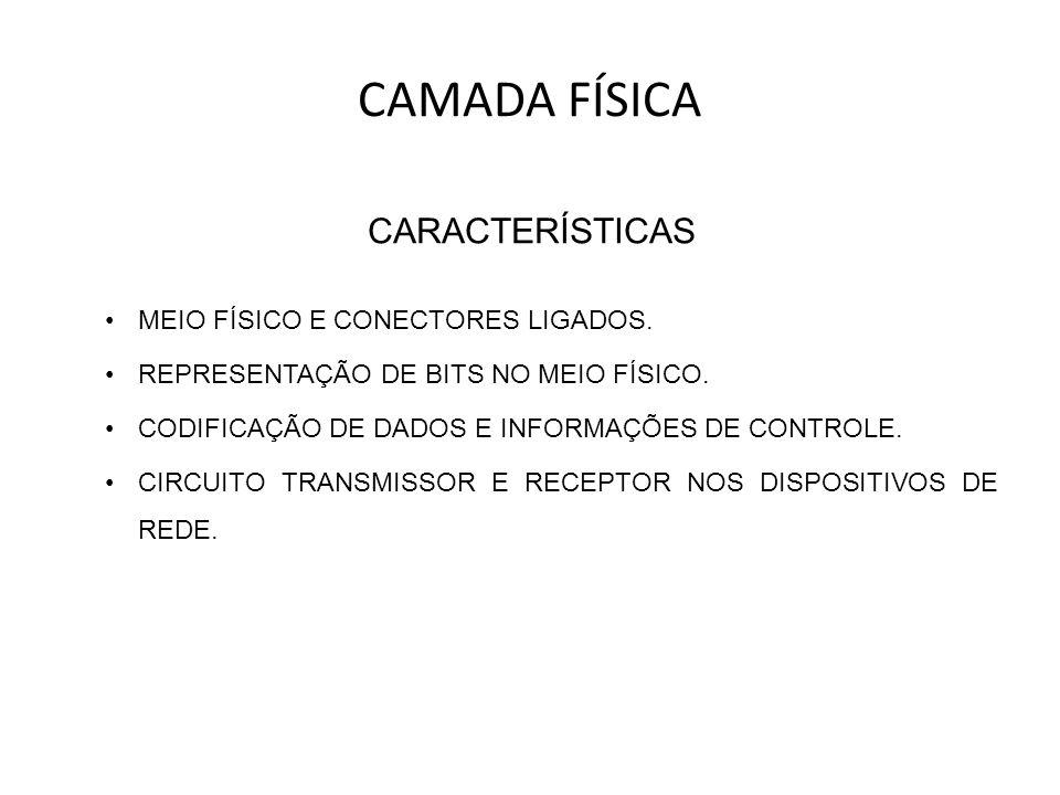 CAMADA FÍSICA CARACTERÍSTICAS MEIO FÍSICO E CONECTORES LIGADOS.
