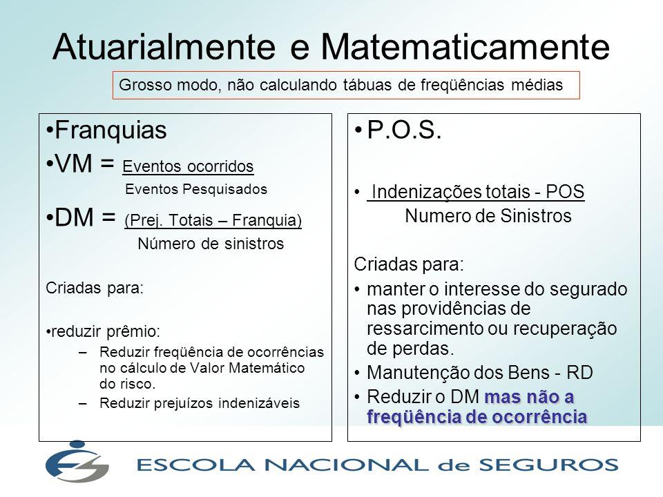 Atuarialmente e Matematicamente