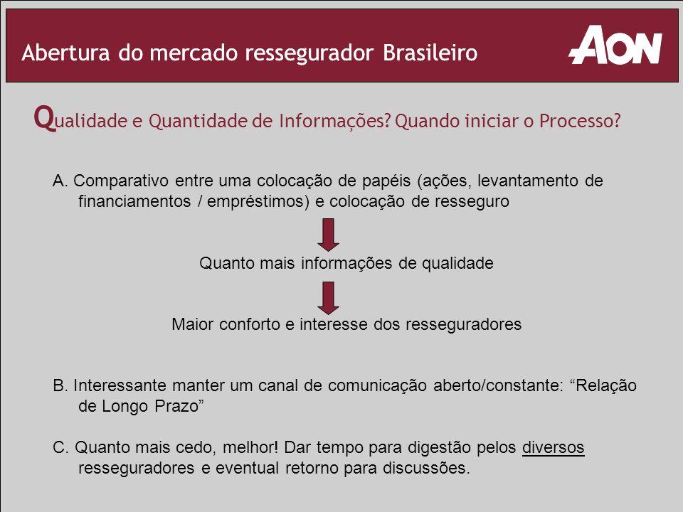 Qualidade e Quantidade de Informações Quando iniciar o Processo
