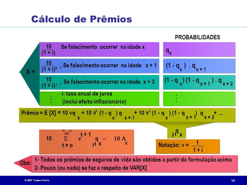 Cálculo de Prêmios q X = PROBABILIDADES