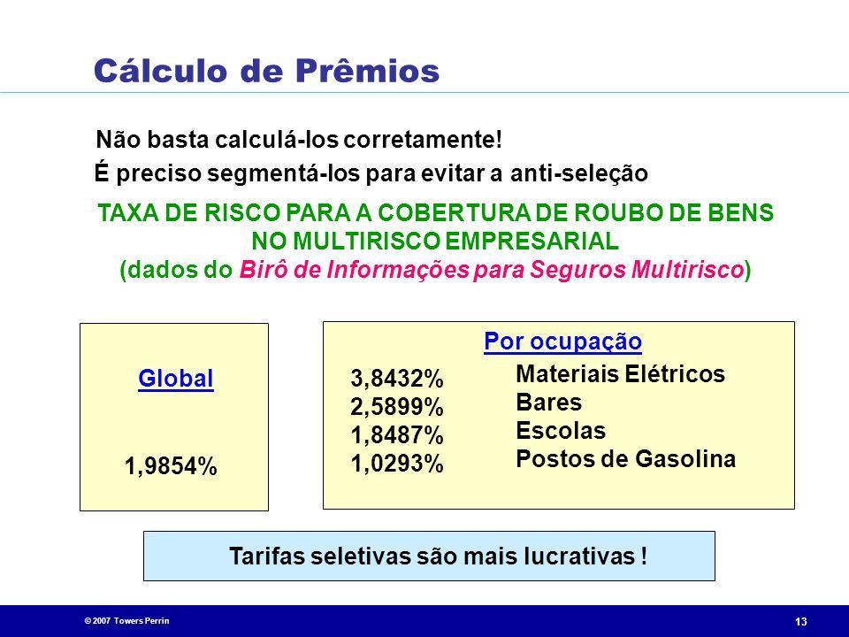 Cálculo de Prêmios Não basta calculá-los corretamente!