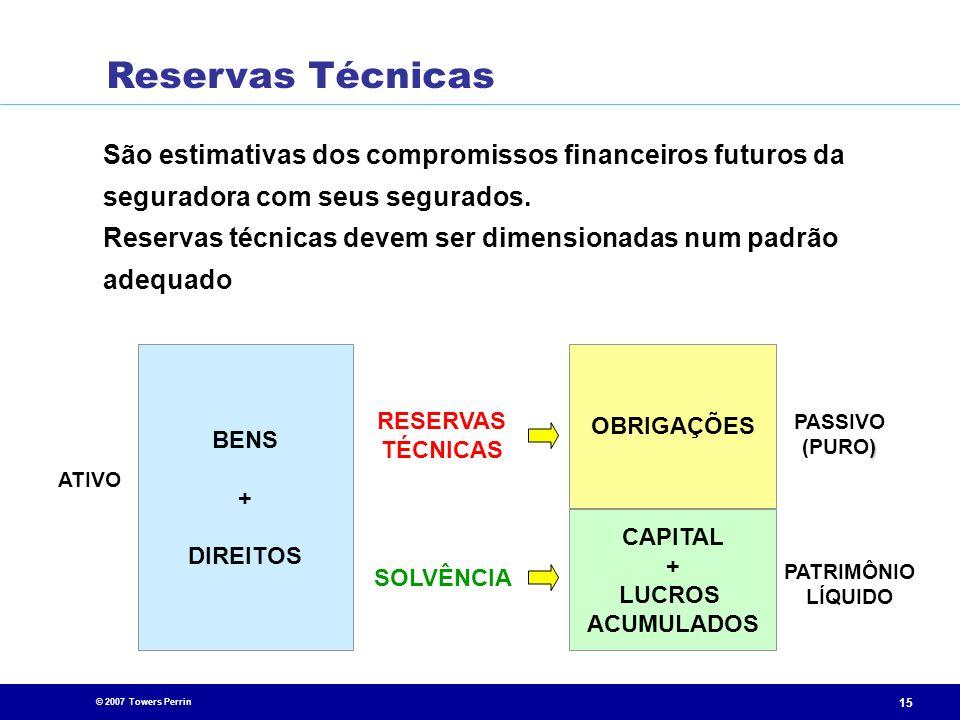 Reservas Técnicas São estimativas dos compromissos financeiros futuros da seguradora com seus segurados.