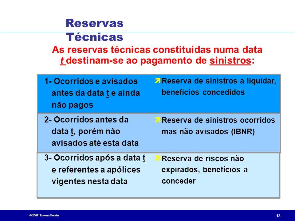 Presentation Title Reservas Técnicas. As reservas técnicas constituídas numa data t destinam-se ao pagamento de sinistros: