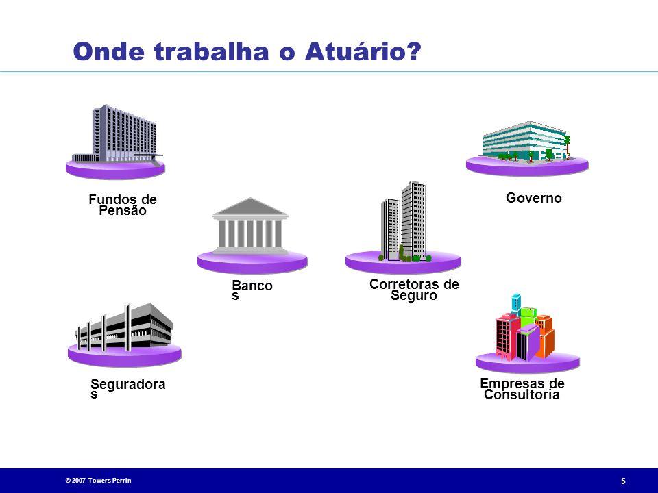 Empresas de Consultoria