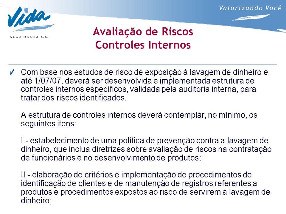 Avaliação de Riscos Controles Internos