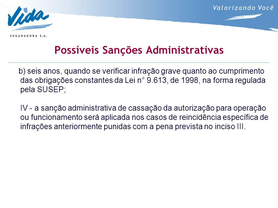 Possíveis Sanções Administrativas