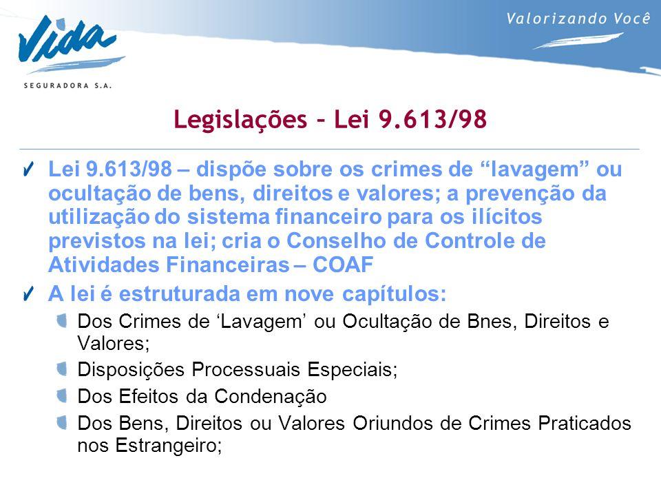 Legislações – Lei 9.613/98