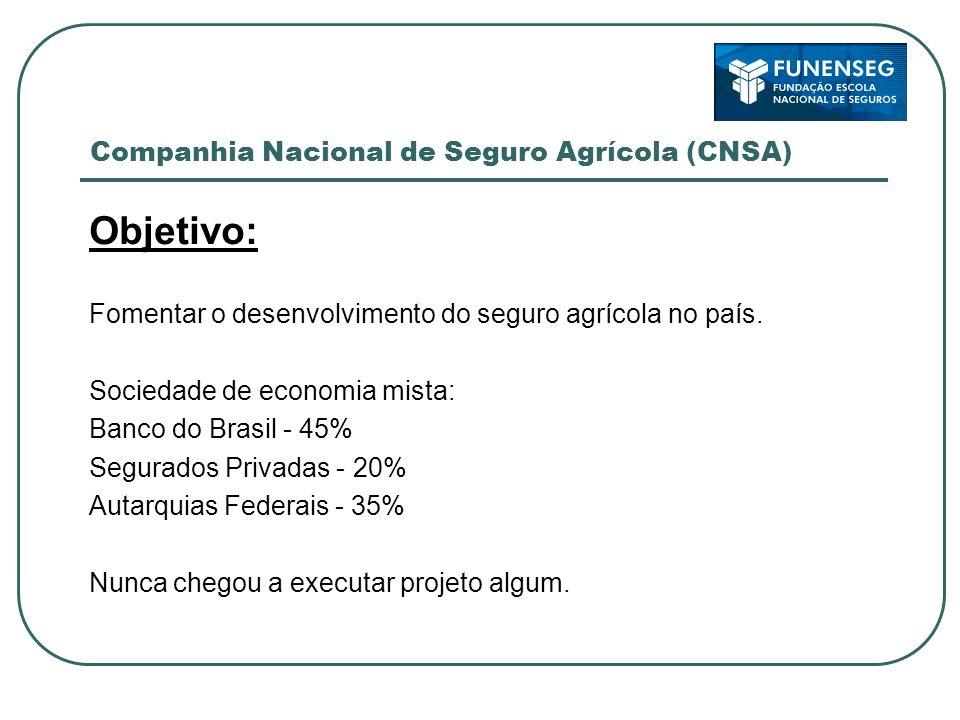 Companhia Nacional de Seguro Agrícola (CNSA)