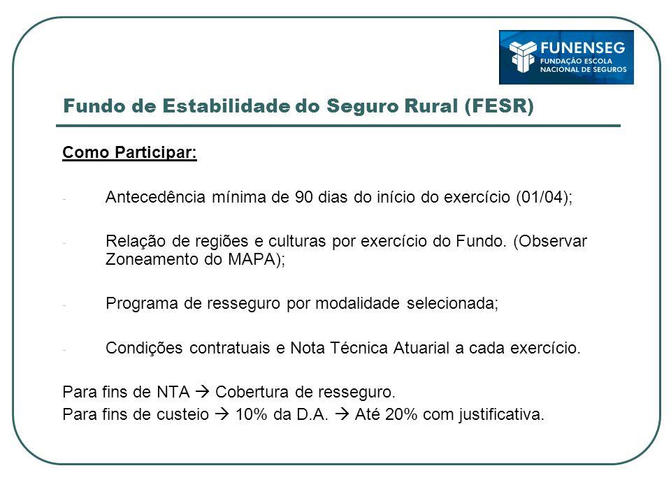 Fundo de Estabilidade do Seguro Rural (FESR)