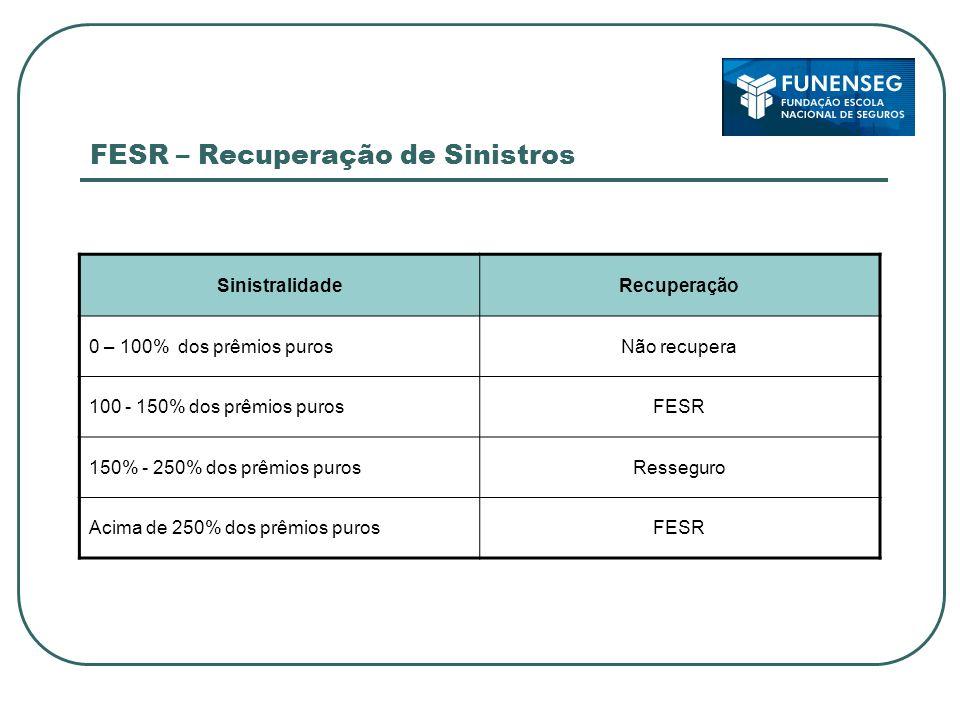 FESR – Recuperação de Sinistros