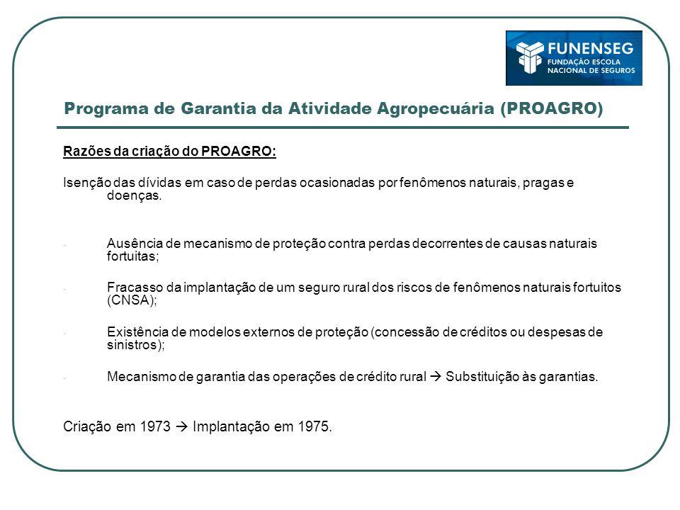 Programa de Garantia da Atividade Agropecuária (PROAGRO)