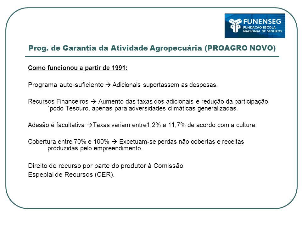 Prog. de Garantia da Atividade Agropecuária (PROAGRO NOVO)