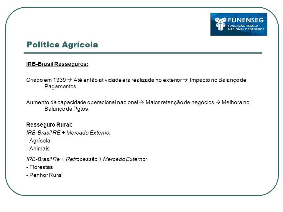 Política Agrícola IRB-Brasil Resseguros: