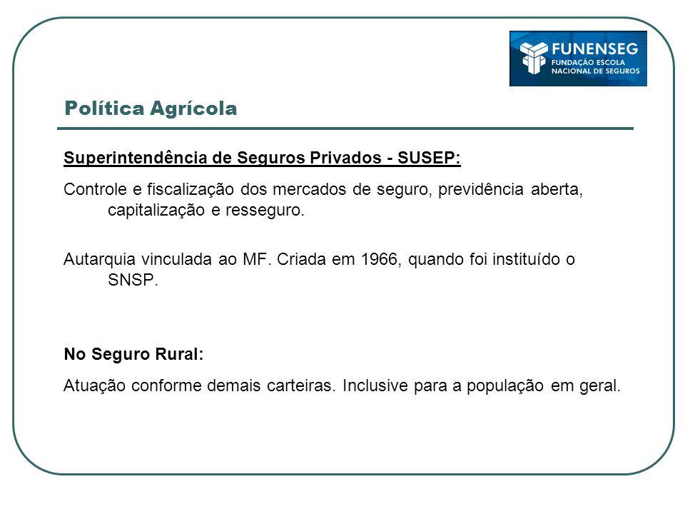 Política Agrícola Superintendência de Seguros Privados - SUSEP: