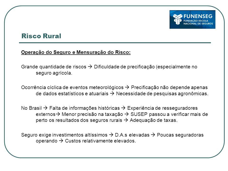 Risco Rural Operação do Seguro e Mensuração do Risco: