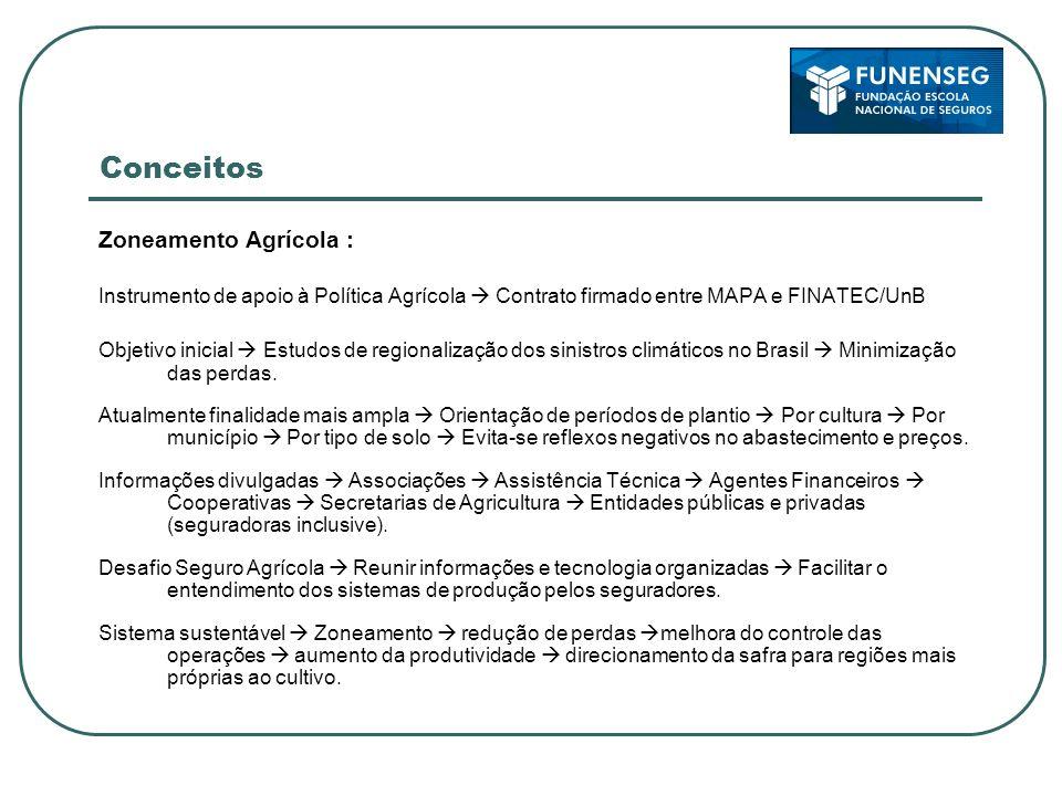 Conceitos Zoneamento Agrícola :