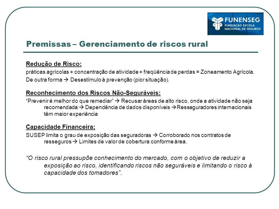 Premissas – Gerenciamento de riscos rural