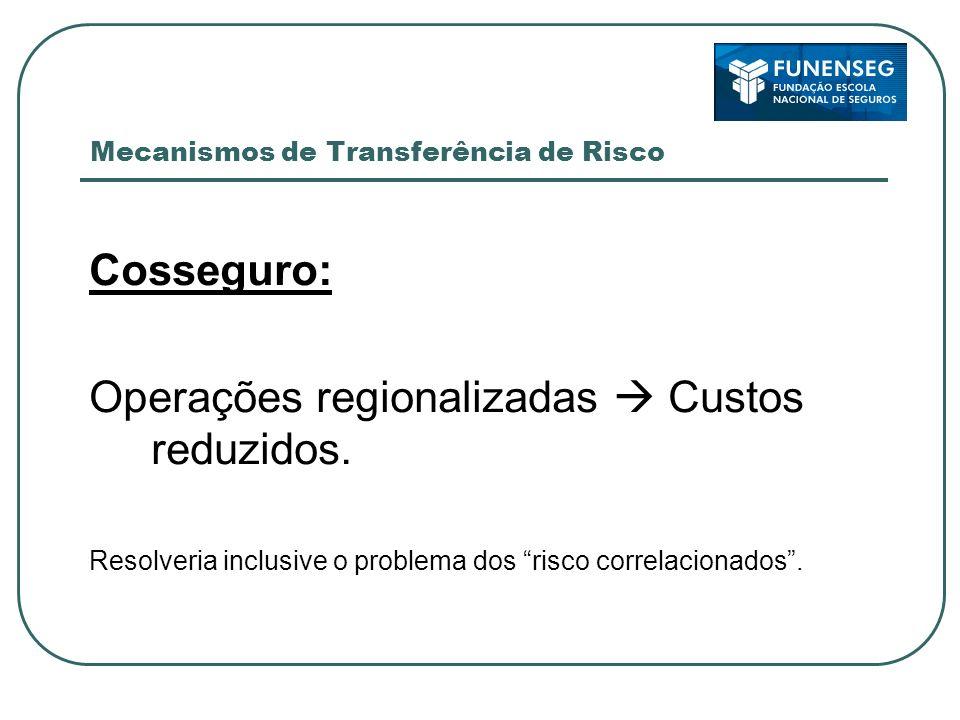Mecanismos de Transferência de Risco