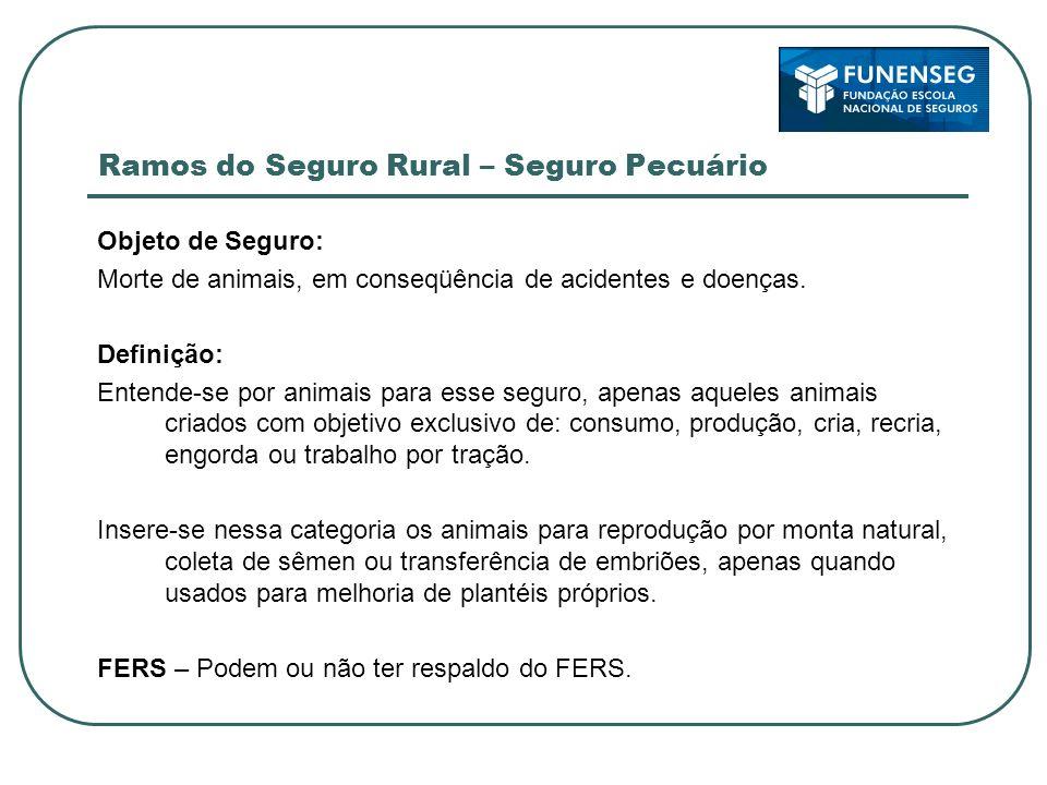 Ramos do Seguro Rural – Seguro Pecuário