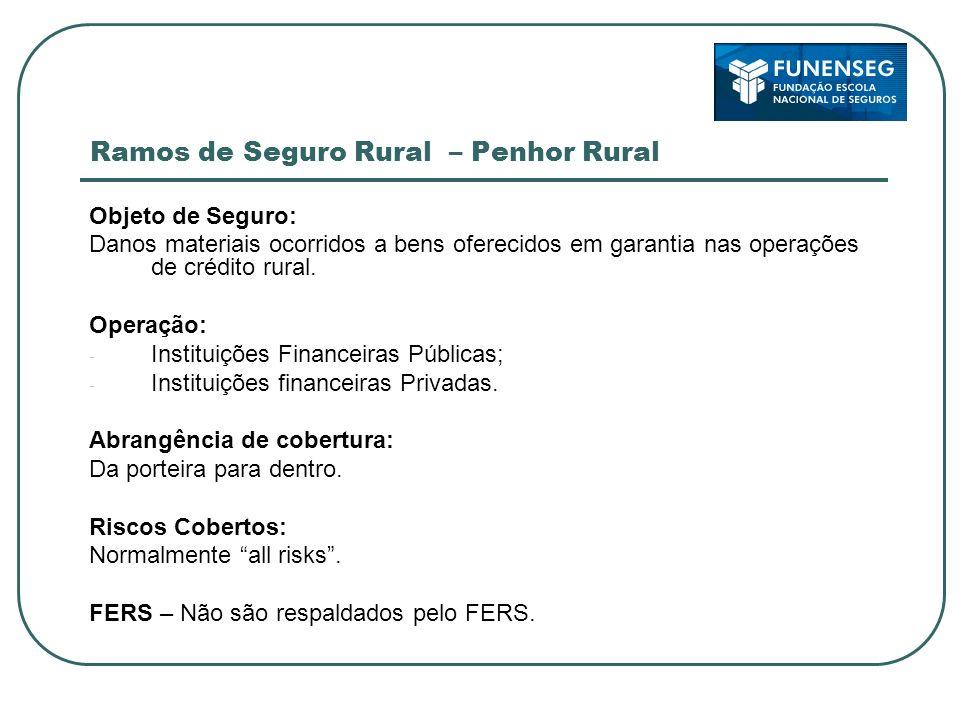 Ramos de Seguro Rural – Penhor Rural