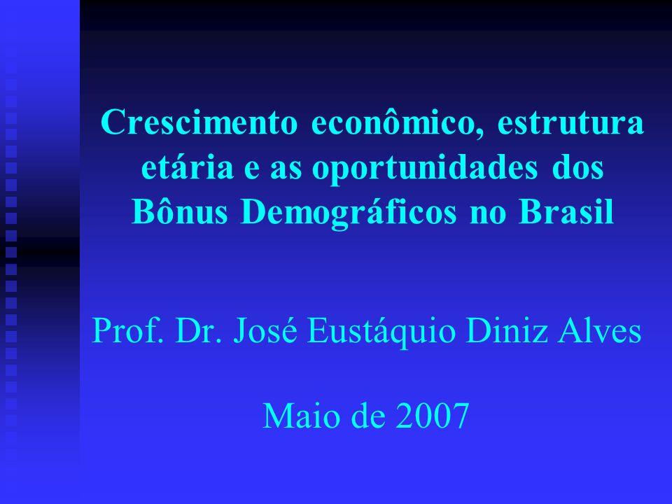 Prof. Dr. José Eustáquio Diniz Alves Maio de 2007