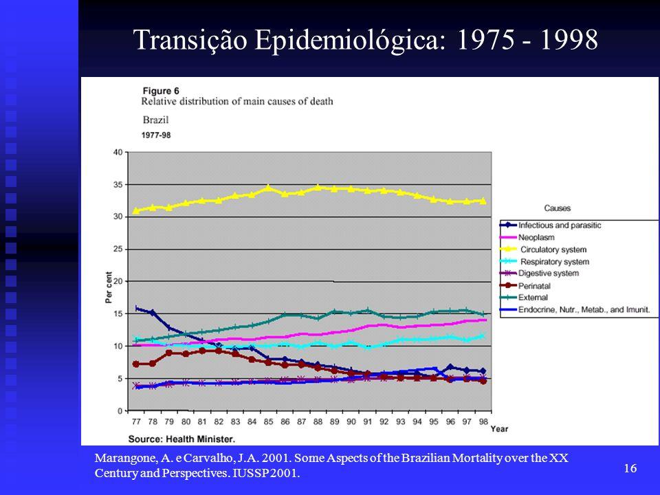Transição Epidemiológica: 1975 - 1998