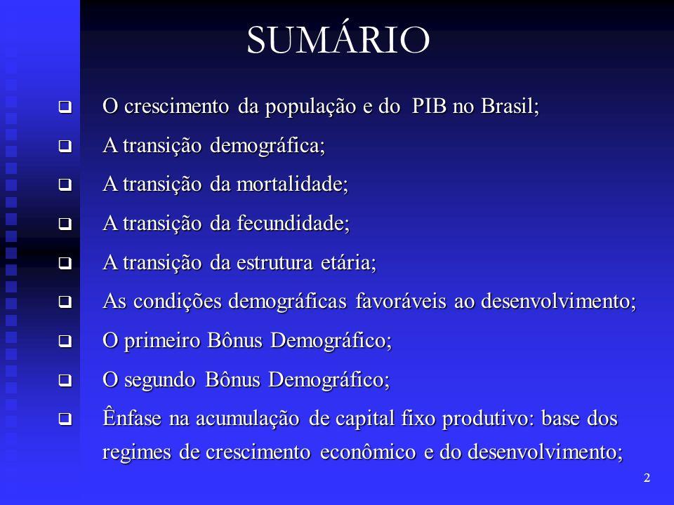 SUMÁRIO O crescimento da população e do PIB no Brasil;