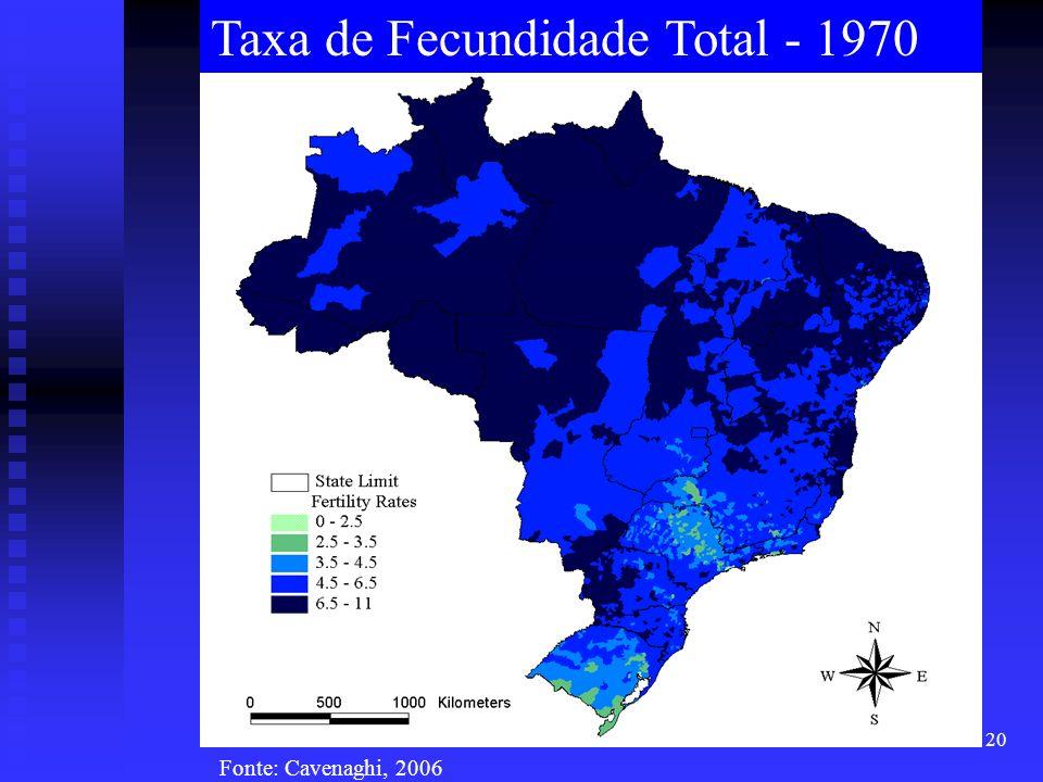 Taxa de Fecundidade Total - 1970
