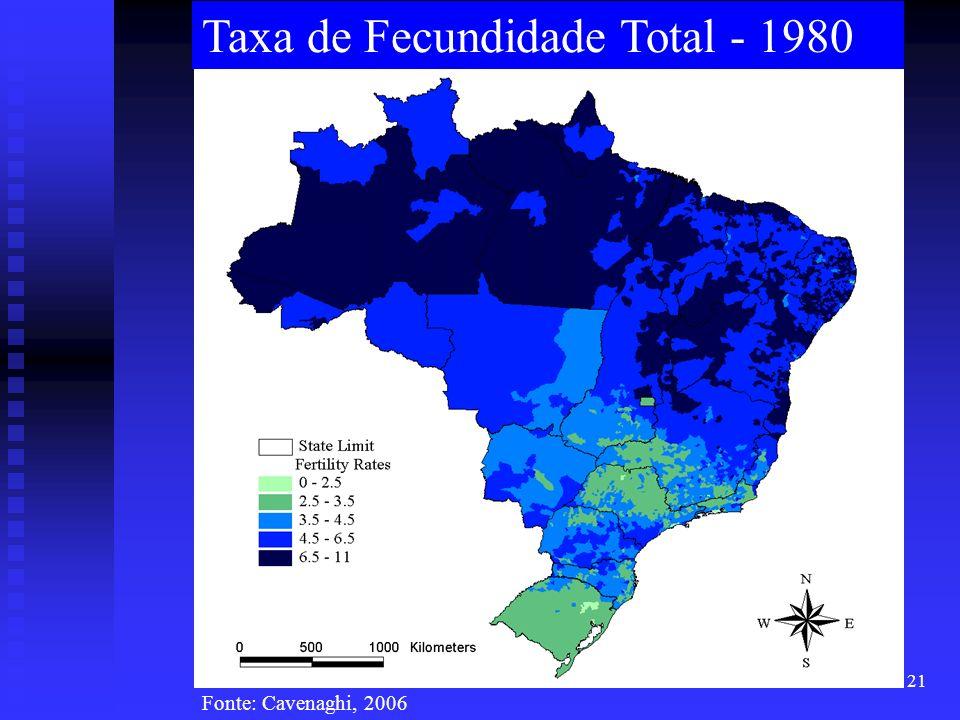 Taxa de Fecundidade Total - 1980