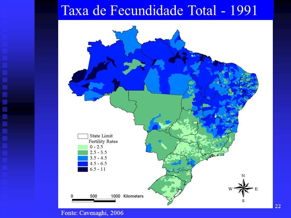 Taxa de Fecundidade Total - 1991