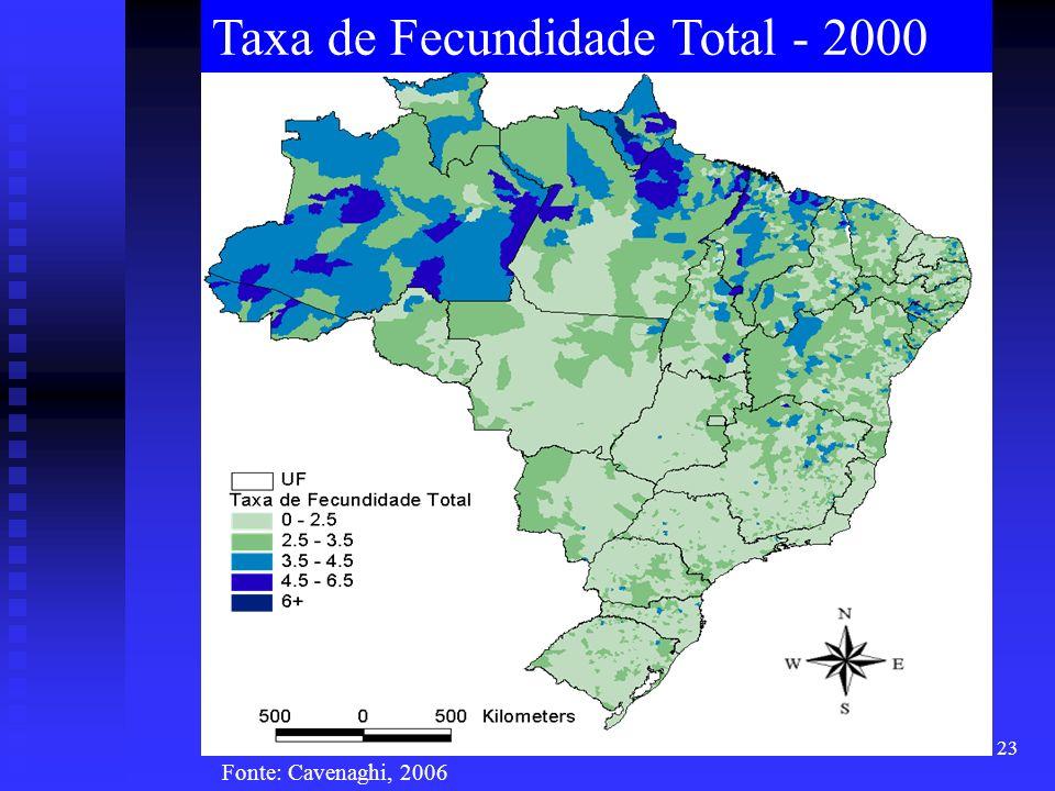 Taxa de Fecundidade Total - 2000