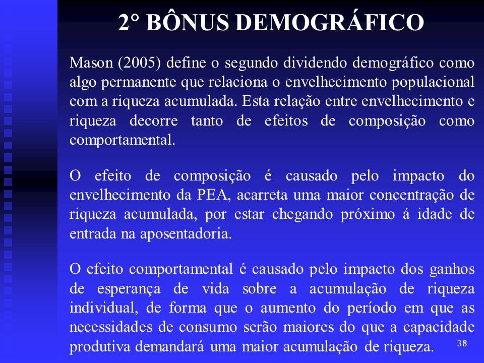 2 BÔNUS DEMOGRÁFICO