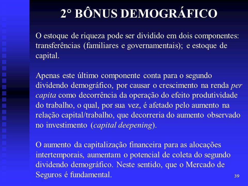 2 BÔNUS DEMOGRÁFICO O estoque de riqueza pode ser dividido em dois componentes: transferências (familiares e governamentais); e estoque de capital.