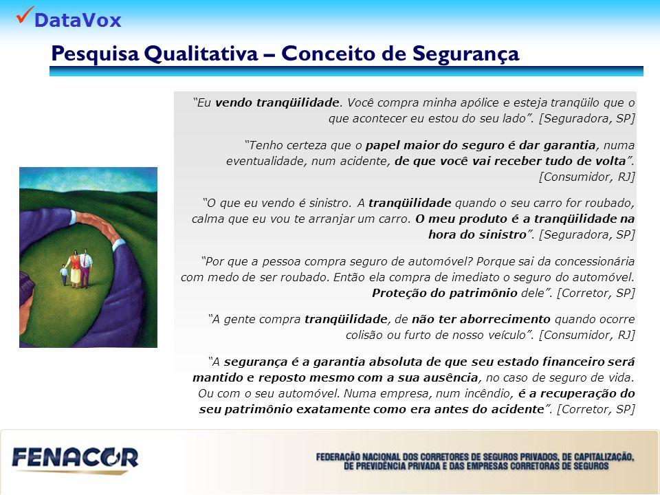 Pesquisa Qualitativa – Conceito de Segurança