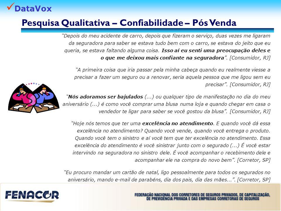Pesquisa Qualitativa – Confiabilidade – Pós Venda