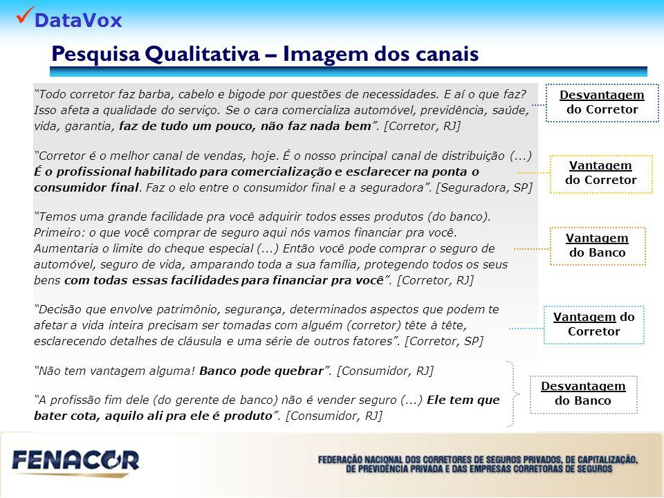 Pesquisa Qualitativa – Imagem dos canais