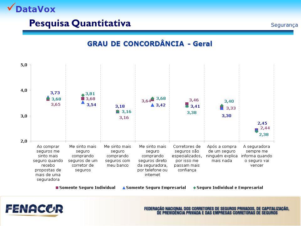 Pesquisa Quantitativa GRAU DE CONCORDÂNCIA - Geral
