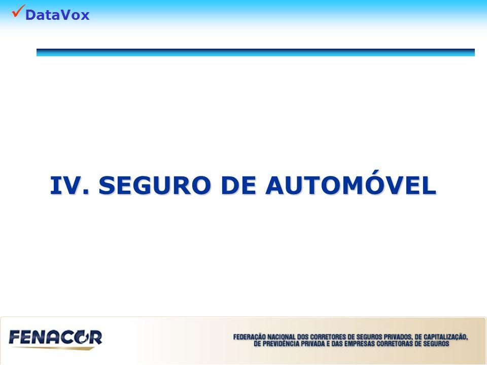 IV. SEGURO DE AUTOMÓVEL