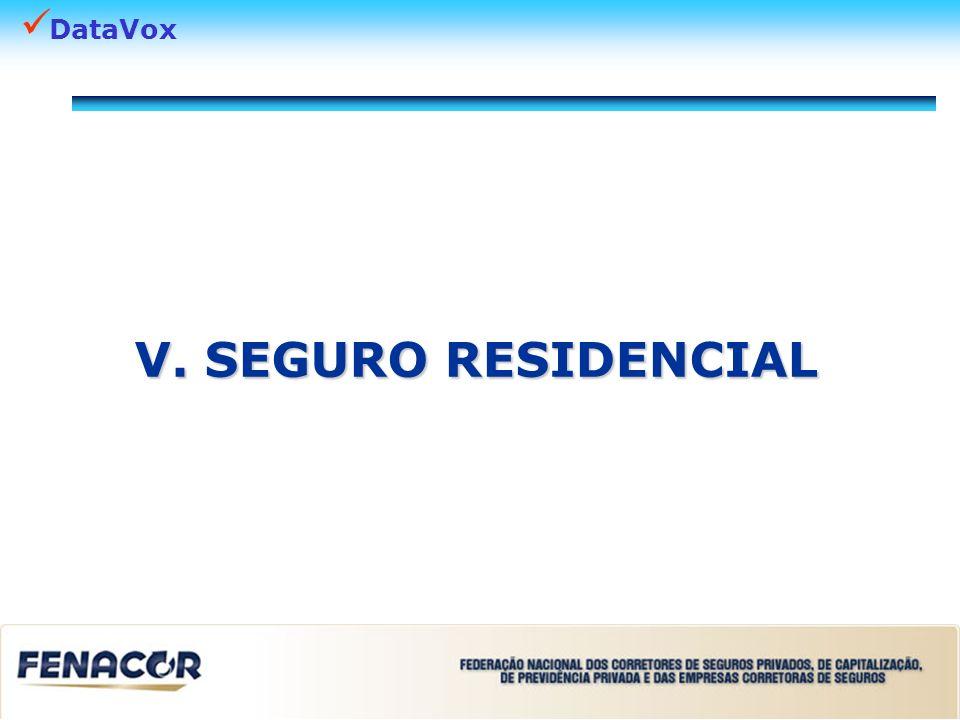 V. SEGURO RESIDENCIAL
