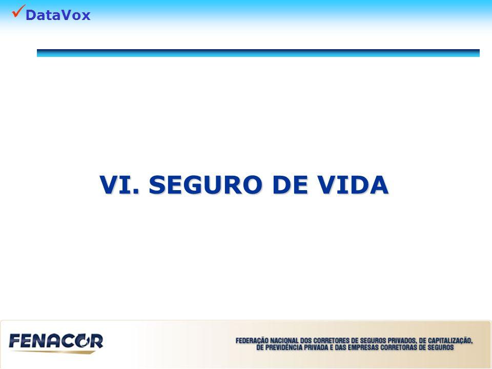 VI. SEGURO DE VIDA