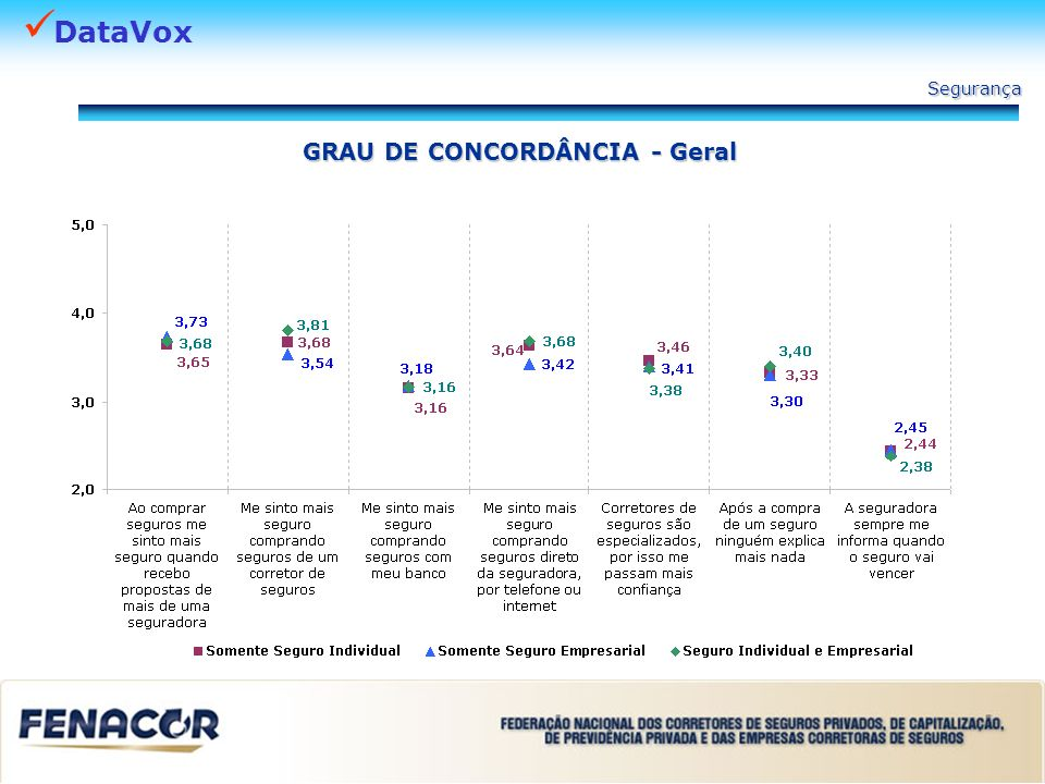GRAU DE CONCORDÂNCIA - Geral