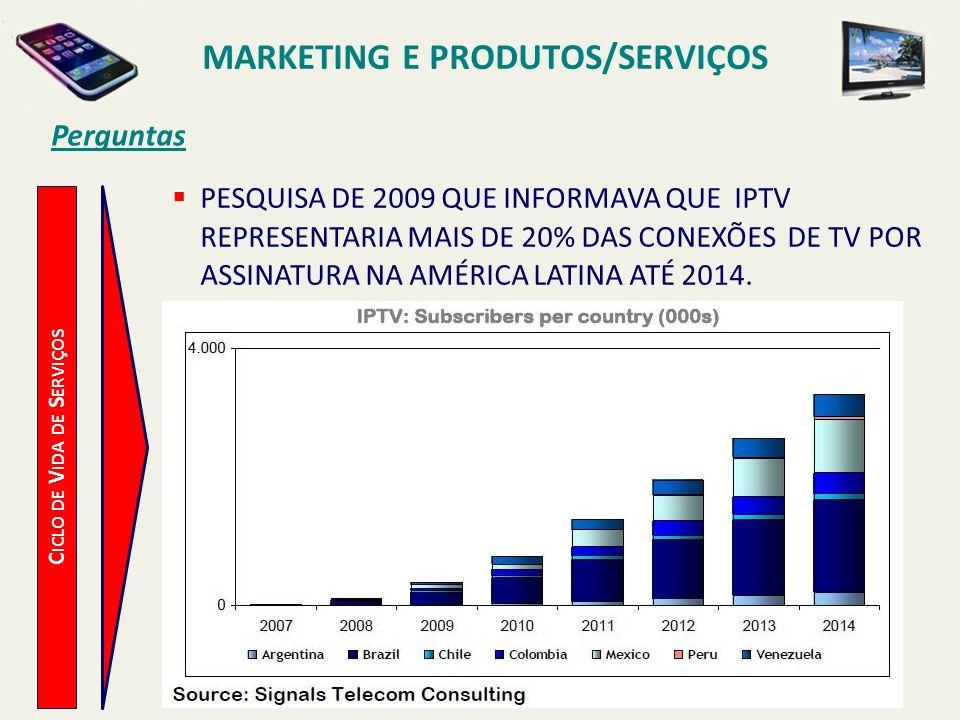 MARKETING E PRODUTOS/SERVIÇOS Ciclo de Vida de Serviços