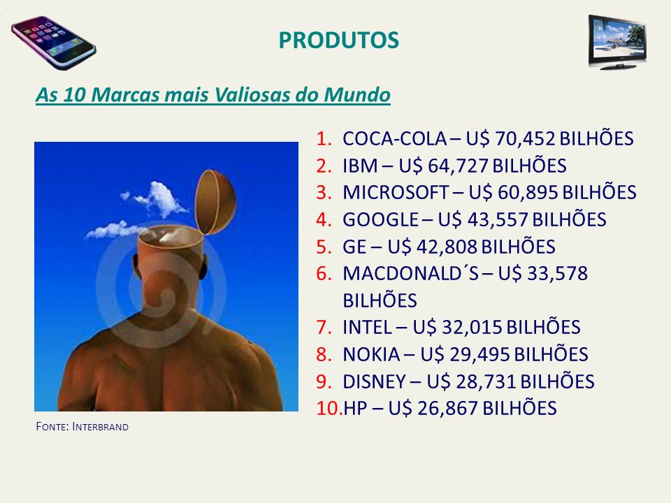 PRODUTOS As 10 Marcas mais Valiosas do Mundo