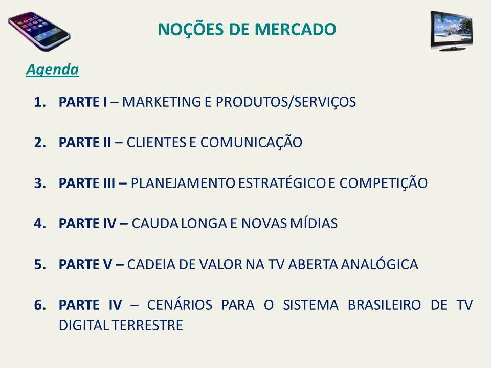 NOÇÕES DE MERCADO Agenda PARTE I – MARKETING E PRODUTOS/SERVIÇOS