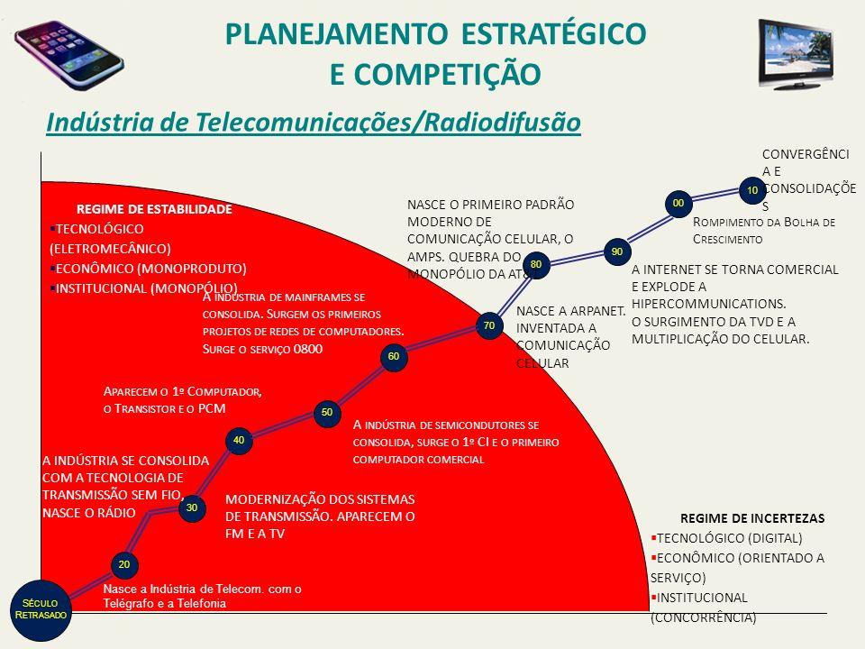 PLANEJAMENTO ESTRATÉGICO REGIME DE ESTABILIDADE