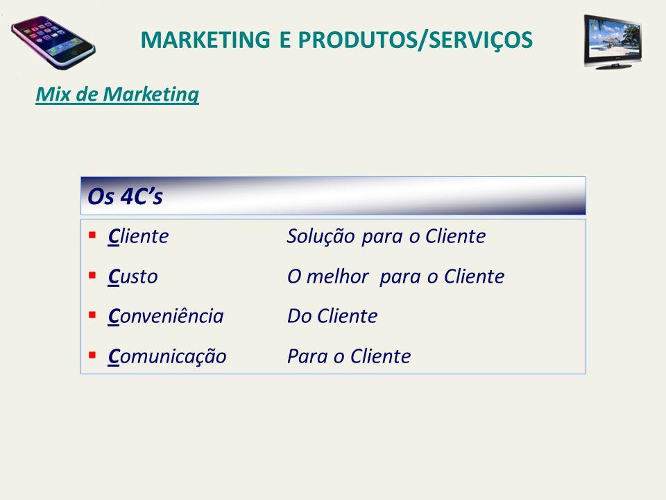 MARKETING E PRODUTOS/SERVIÇOS
