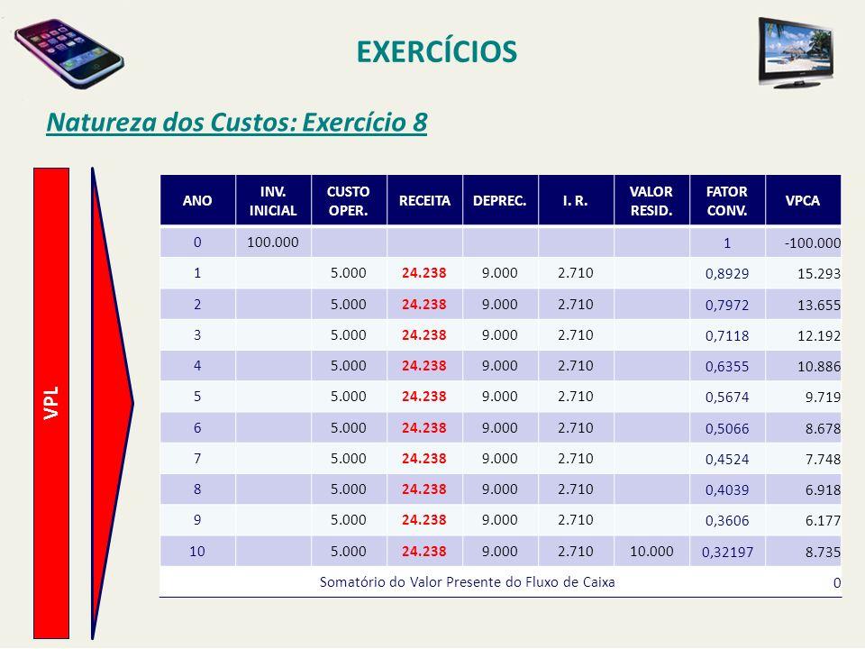 EXERCÍCIOS Natureza dos Custos: Exercício 8 VPL ANO INV. INICIAL
